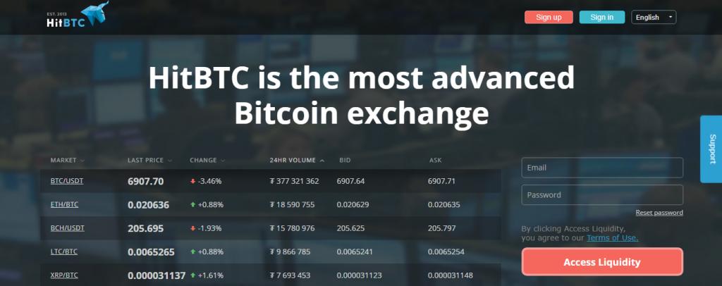 Обзор криптоплощадки HitBTC: раскрываем особенности и проверяем отзывы